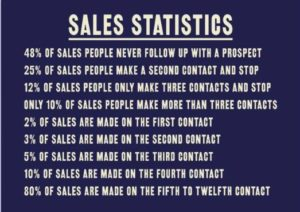 ASK THE EXPERT – Sales Mindset